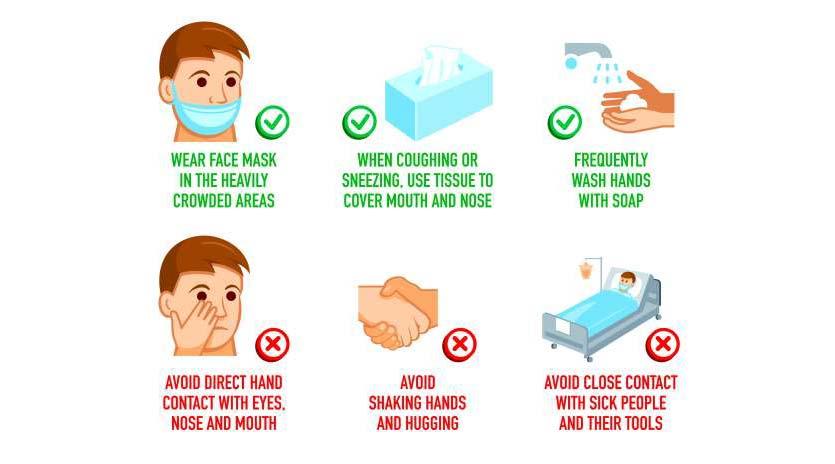 Corona Virus Sanitising Guidelines